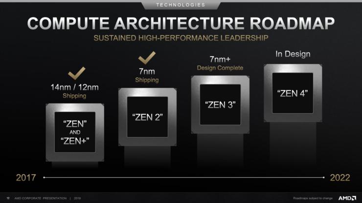 20191015.AMD-Ryzen-3000-02.png