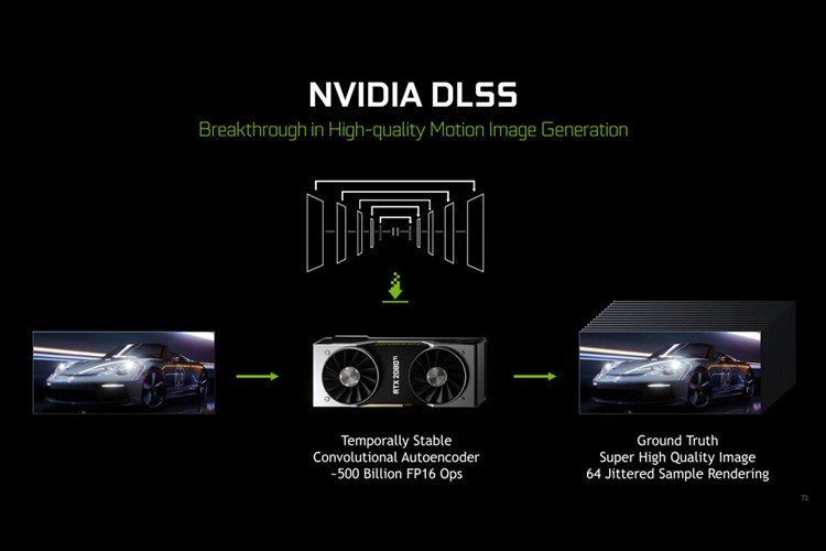 NVIDIA Intros DLSS 2.0: Ditches Per-Game Training, Adds Motion Vectors for Better Quality