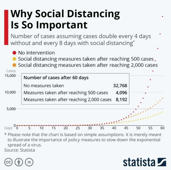 20200326.Why-is-social-distancing-important.jpg