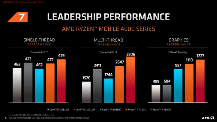 20200329.Intel-Tiger-Lake-10nm-CPUs_1-Custom-03.jpg