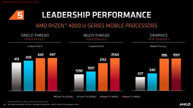 20200329.Intel-Tiger-Lake-10nm-CPUs_1-Custom-04.jpg