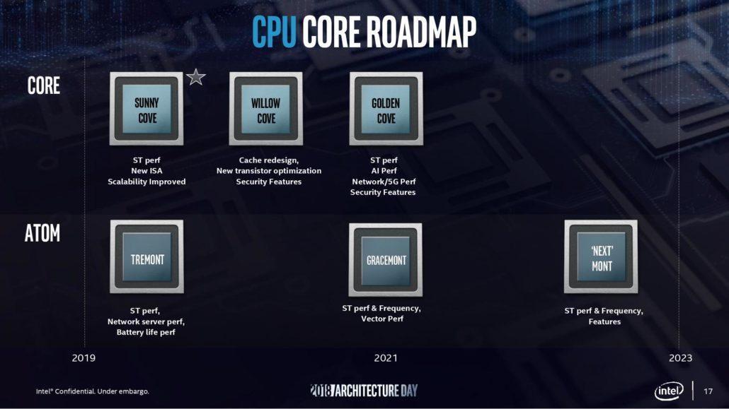 20200329.Intel-Tiger-Lake-10nm-CPUs_1-Custom-05.jpg