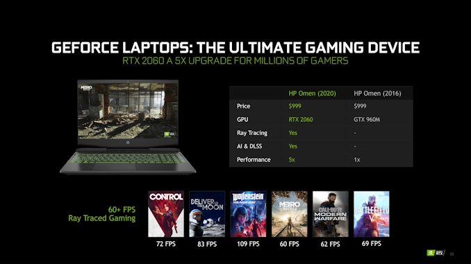 20200404.NVIDIA's-2020-Laptop-Refresh-05.jpg