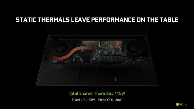 20200404.NVIDIA-Details-Dynamic-Boost-Tech-&-Advanced-Optimus-01.jpg