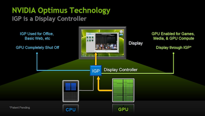 20200404.NVIDIA-Details-Dynamic-Boost-Tech-&-Advanced-Optimus-03.png