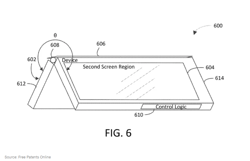 20200407.A-Microsoft-Surface-phone-could-have-THREE-screens-according-to-patent-01.PNG