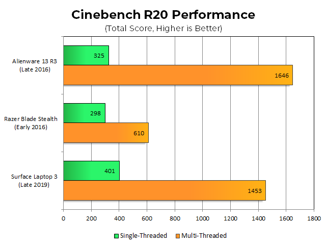 20200411.MediaTek-Now-Provides-Mobile-Benchmark-Cheating-as-a-Service-02.png