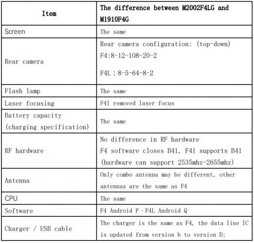 20200412.Xiaomi-Mi-Note-10-Lite-gets-NBTC-certified-launch-imminent-02.jpg