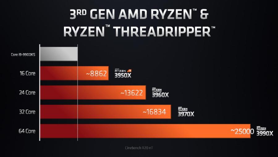 20200413.Intel's-10th-Gen-Comet-Lake-Desktop-CPU-Prices-Revealed-02.jpg