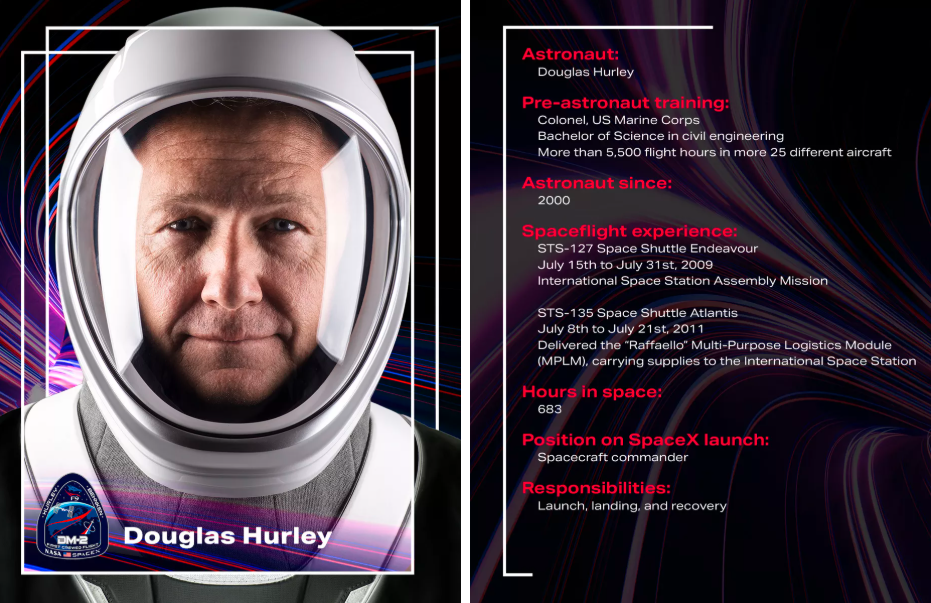 20200526.MEET-THE-FIRST-NASA-ASTRONAUTS-SPACEX-WILL-LAUNCH-TO-ORBIT-01.PNG