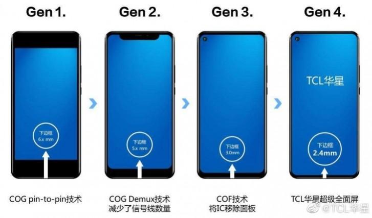 20200816.Xiaomi-Mi-10-Ultra-uses-TCL-display-01.jpg
