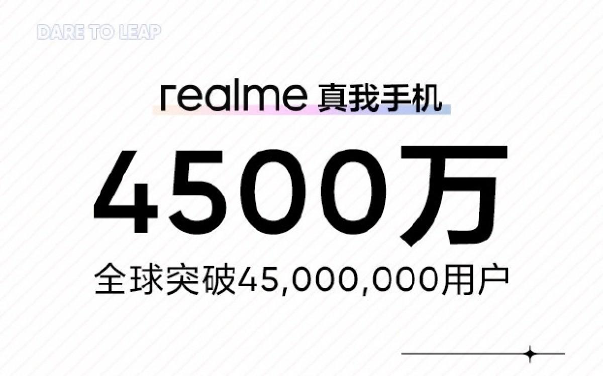 20200901.Realme-celebrates-45-million-users-around-the-world-01.jpg