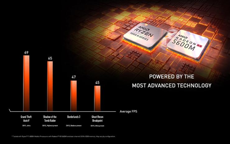 20200909.MSI-Unveils-Updated-Alpha-15-Alpha-17-Laptops-With-AMD-Ryzen-7-4800H-Radeon-RX-5600M-01.png