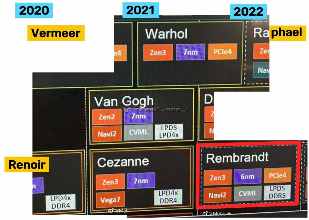 20200925.AMD-Next-Gen-Rembrandt-Ryzen-APUs-To-Feature-Enhanced-Zen-3-CPU-RDNA-2-GPU-Cores-on-6nm-Process-Node-DDR5-5200-Support-01.jpg